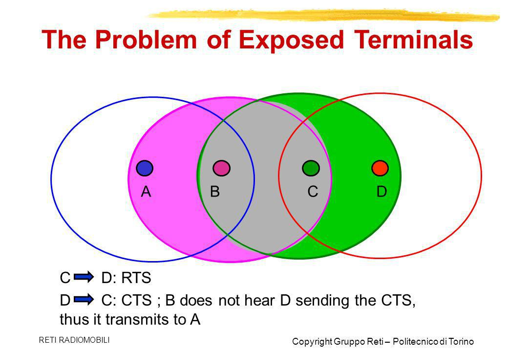 The Problem of Exposed Terminals