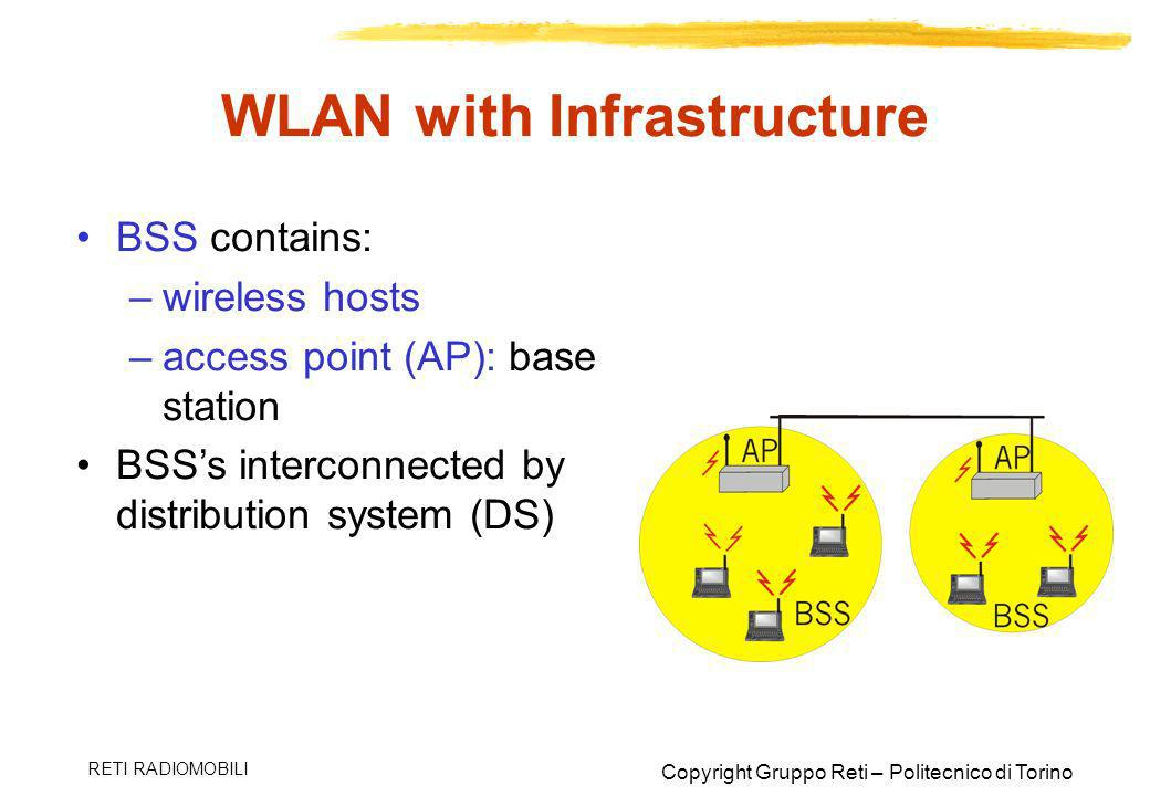 WLAN with Infrastructure