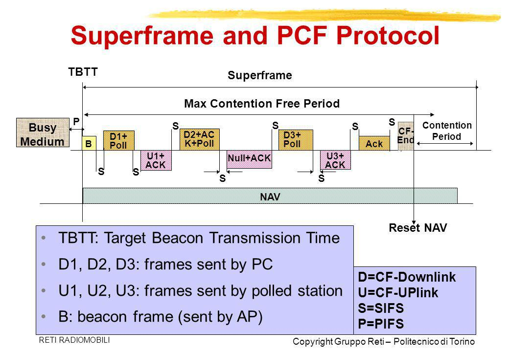 Superframe and PCF Protocol