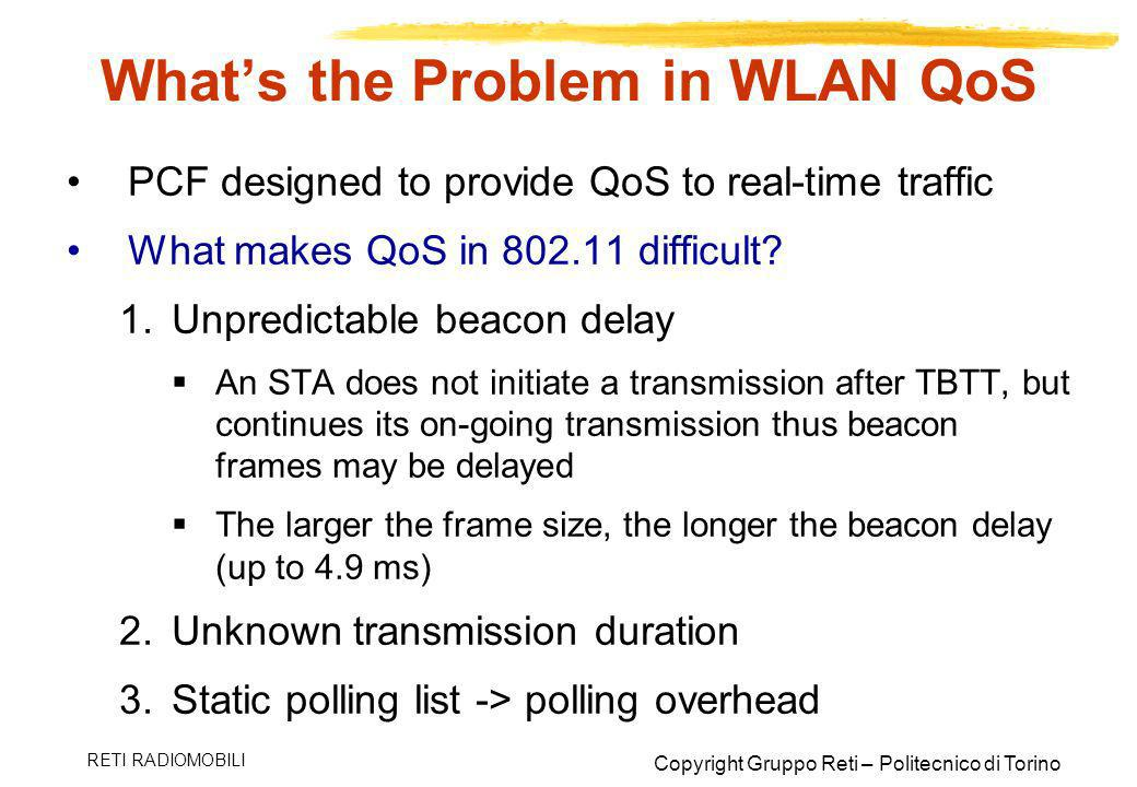 What's the Problem in WLAN QoS
