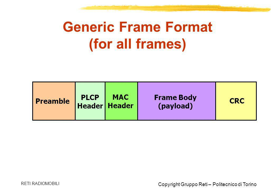 Generic Frame Format (for all frames)