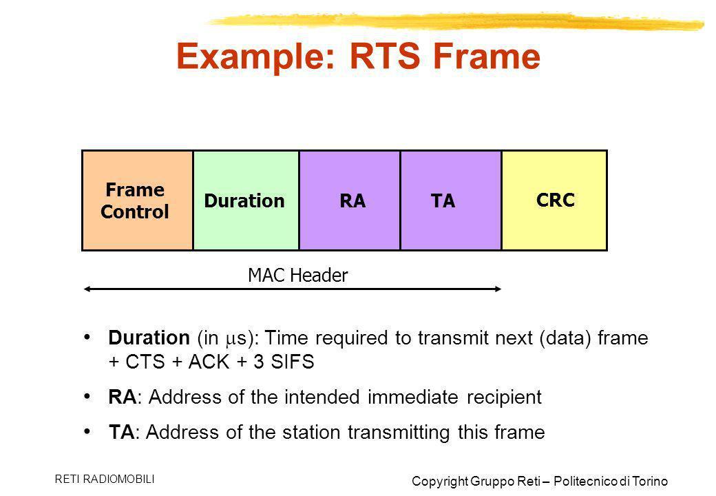 Example: RTS Frame Frame Control. Duration. RA. TA. CRC. MAC Header.