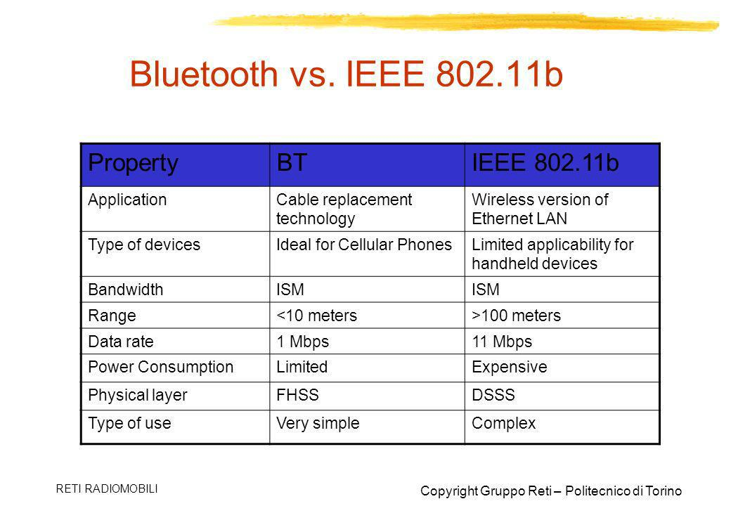 Bluetooth vs. IEEE 802.11b Property BT IEEE 802.11b Application
