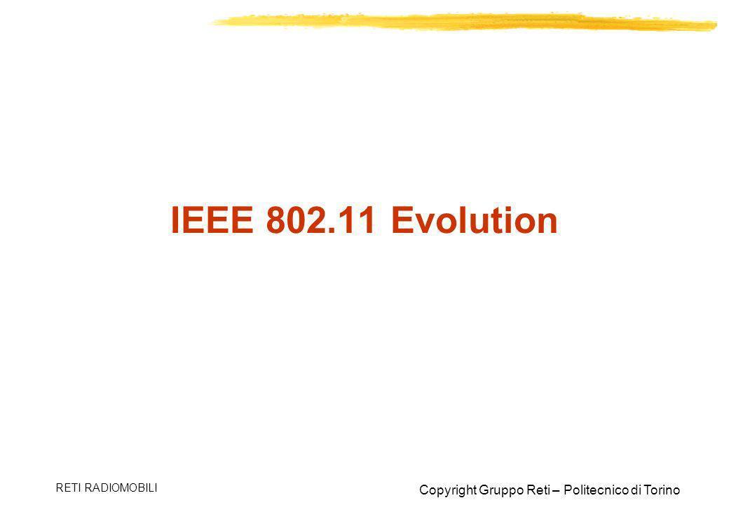 IEEE 802.11 Evolution RETI RADIOMOBILI