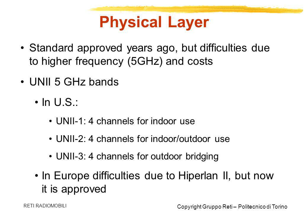 Physical Layer Standard approved years ago, but difficulties due to higher frequency (5GHz) and costs.