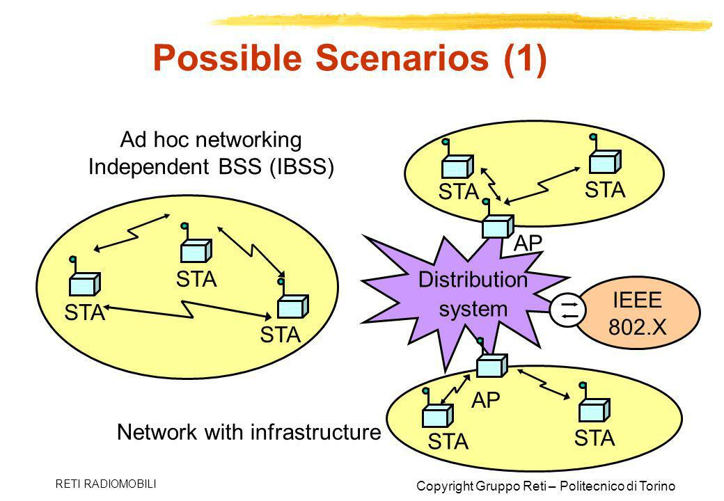 Ad hoc networking Independent BSS (IBSS)