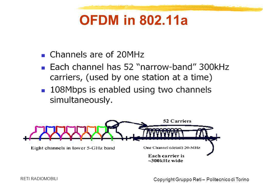 OFDM in 802.11a RETI RADIOMOBILI