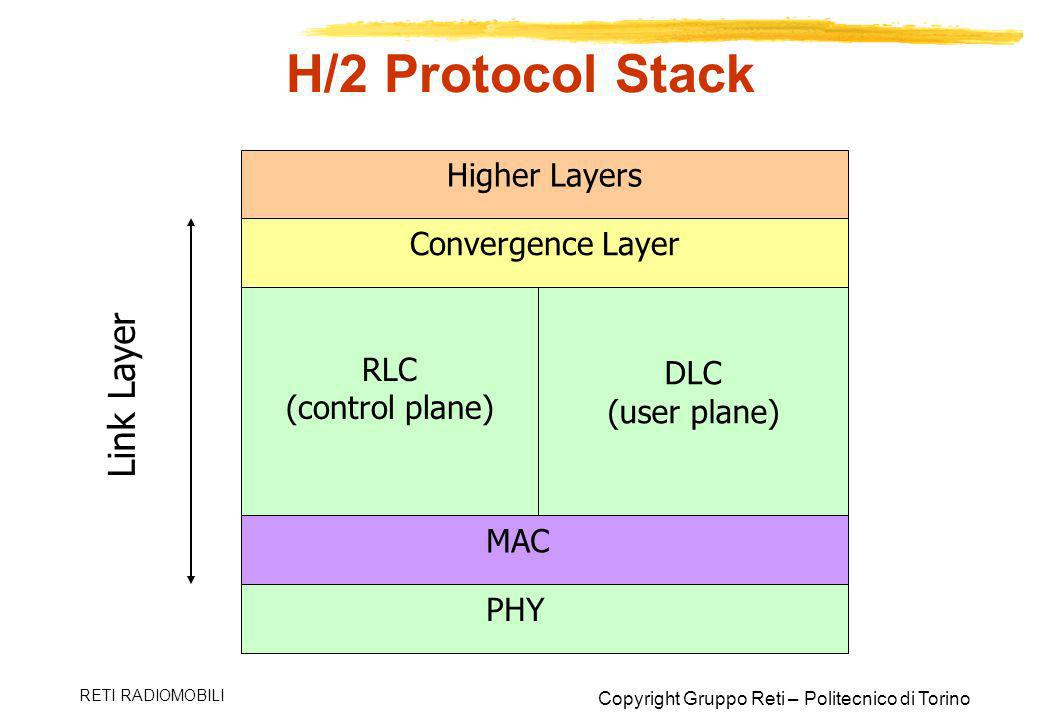 H/2 Protocol Stack Link Layer Higher Layers Convergence Layer RLC DLC