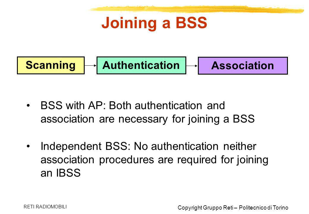 Joining a BSS Scanning Authentication Association