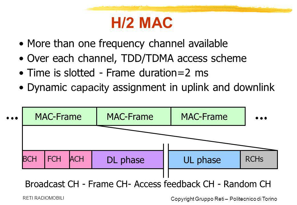 H/2 MAC More than one frequency channel available