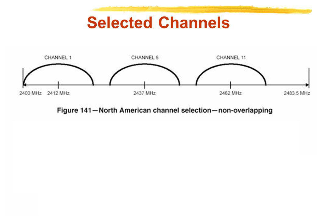 Selected Channels RETI RADIOMOBILI