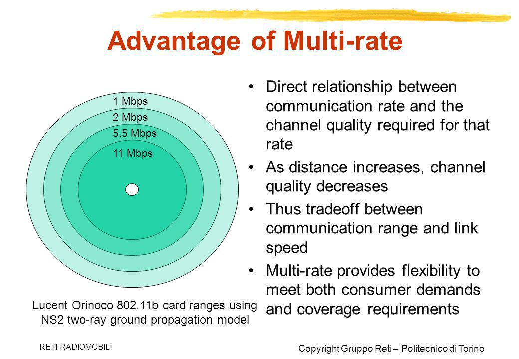 Advantage of Multi-rate