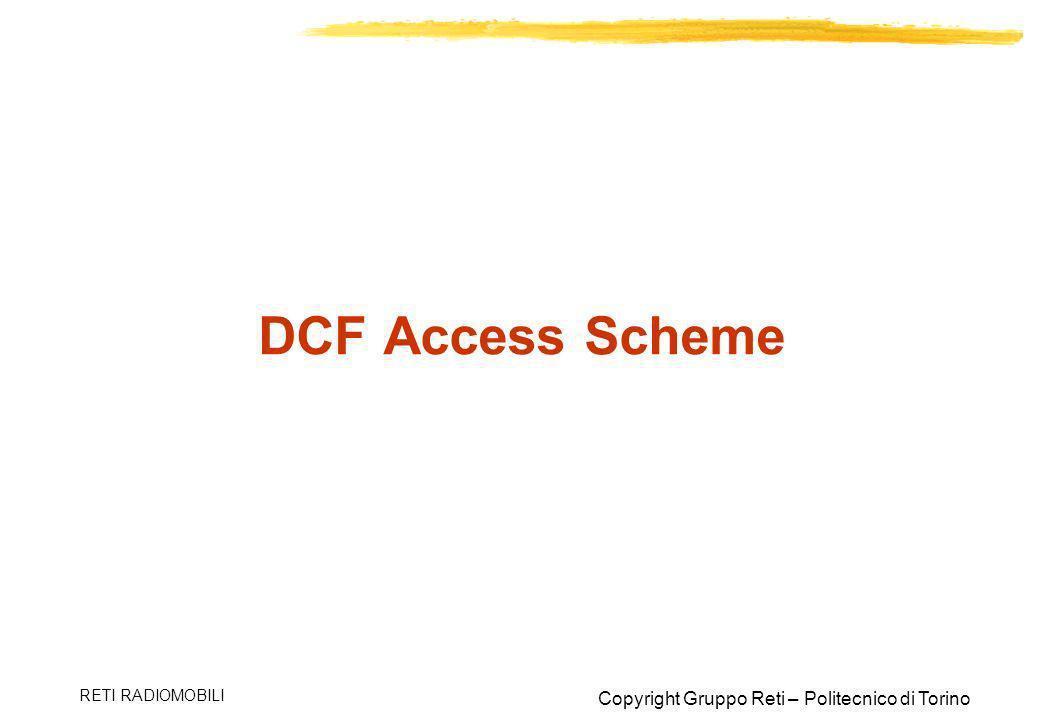 DCF Access Scheme RETI RADIOMOBILI