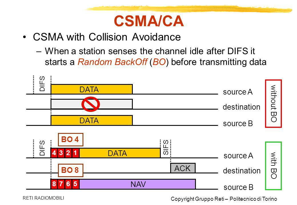 CSMA/CA CSMA with Collision Avoidance