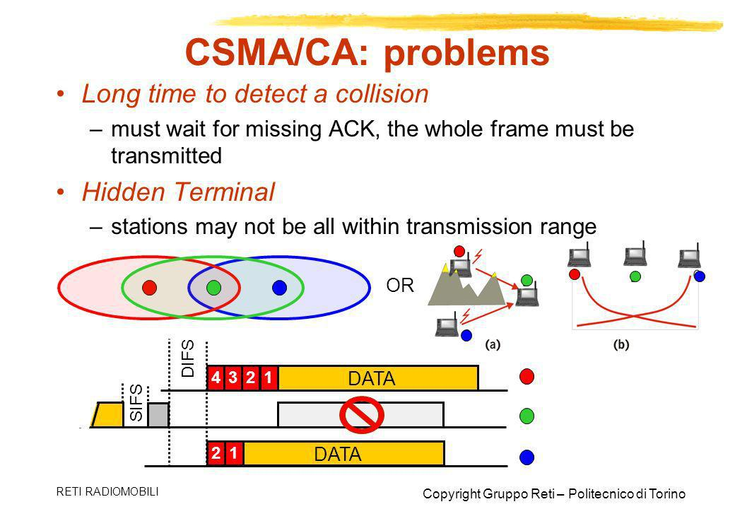 CSMA/CA: problems Long time to detect a collision Hidden Terminal