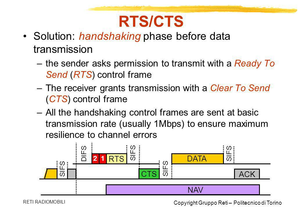 RTS/CTS Solution: handshaking phase before data transmission