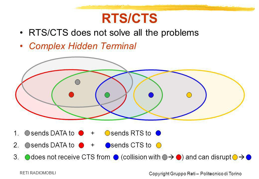 RTS/CTS RTS/CTS does not solve all the problems