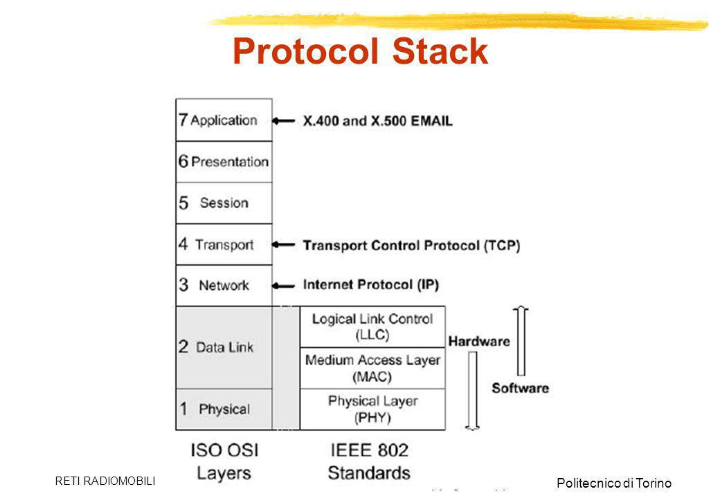 Protocol Stack RETI RADIOMOBILI