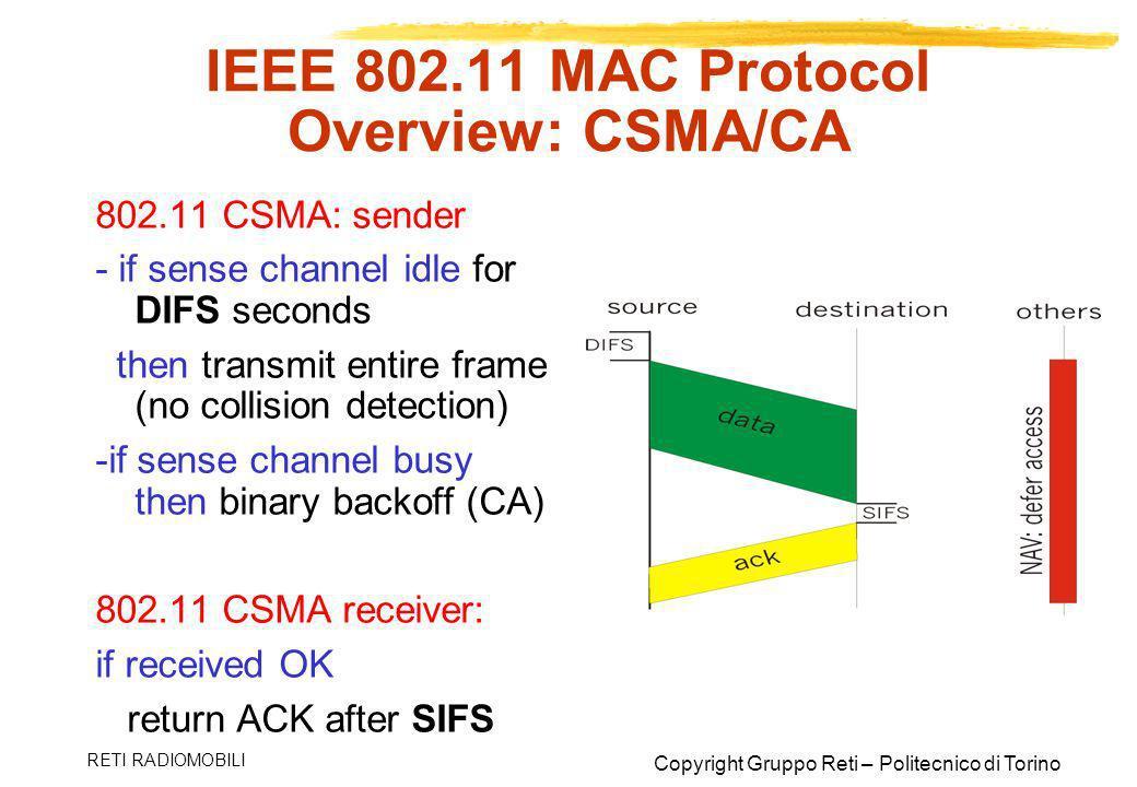 IEEE 802.11 MAC Protocol Overview: CSMA/CA
