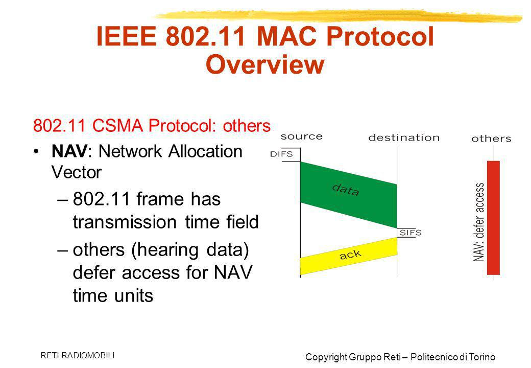 IEEE 802.11 MAC Protocol Overview