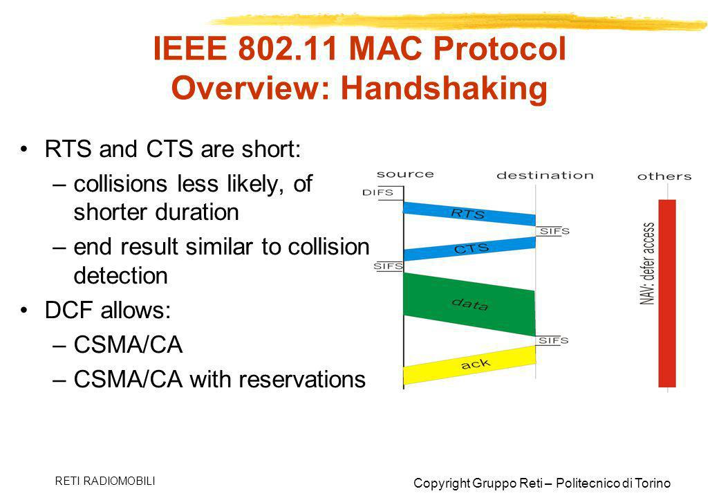 IEEE MAC Protocol Overview: Handshaking