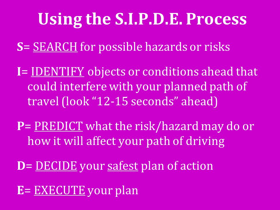 Using the S.I.P.D.E. Process
