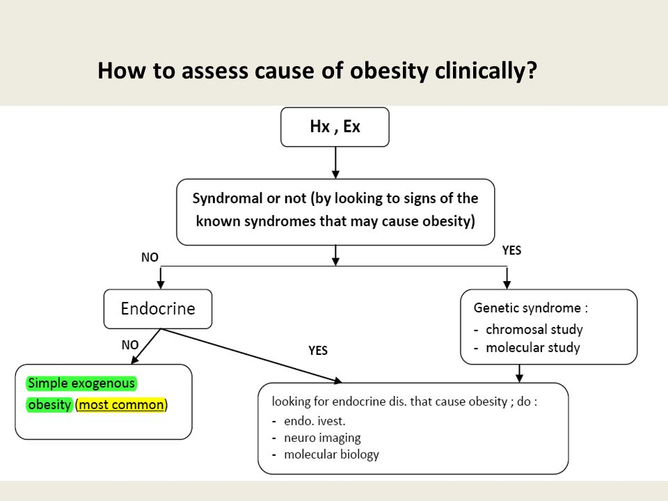 cause of obesity There is little evidence about secondary causes of obesity in adults the  evaluation for secondary causes of obesity should include a patient.