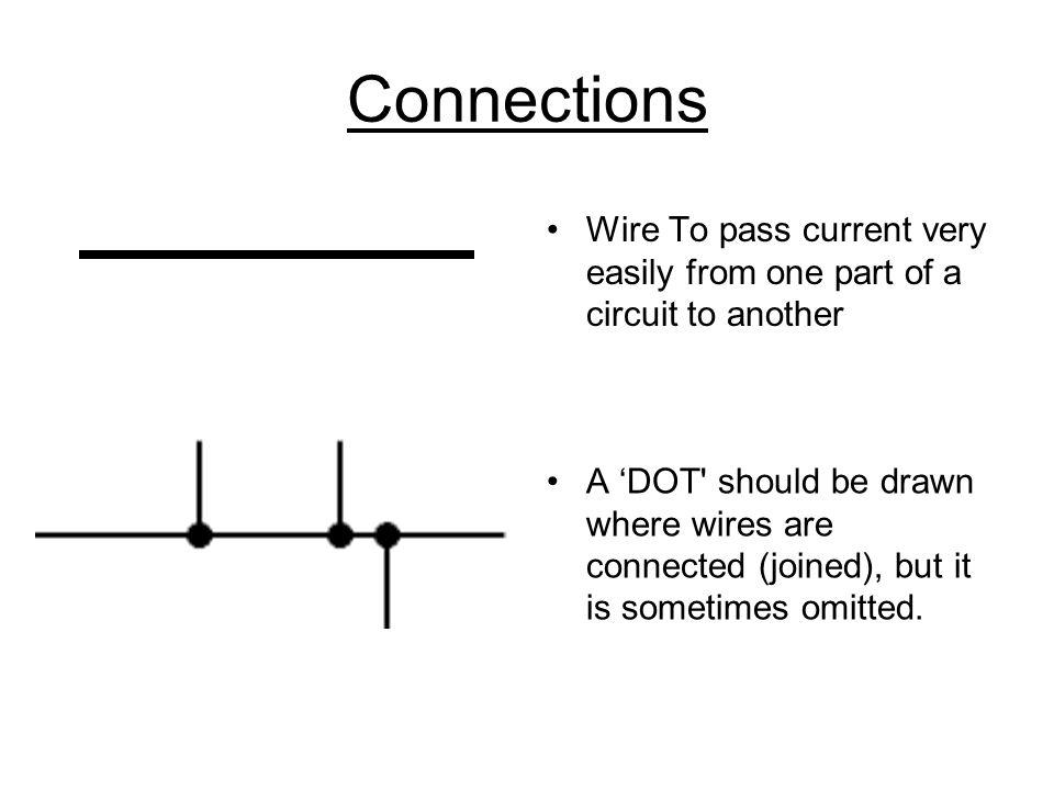 Charming Concertina Wire Symbol Photos - Wiring Diagram Ideas ...