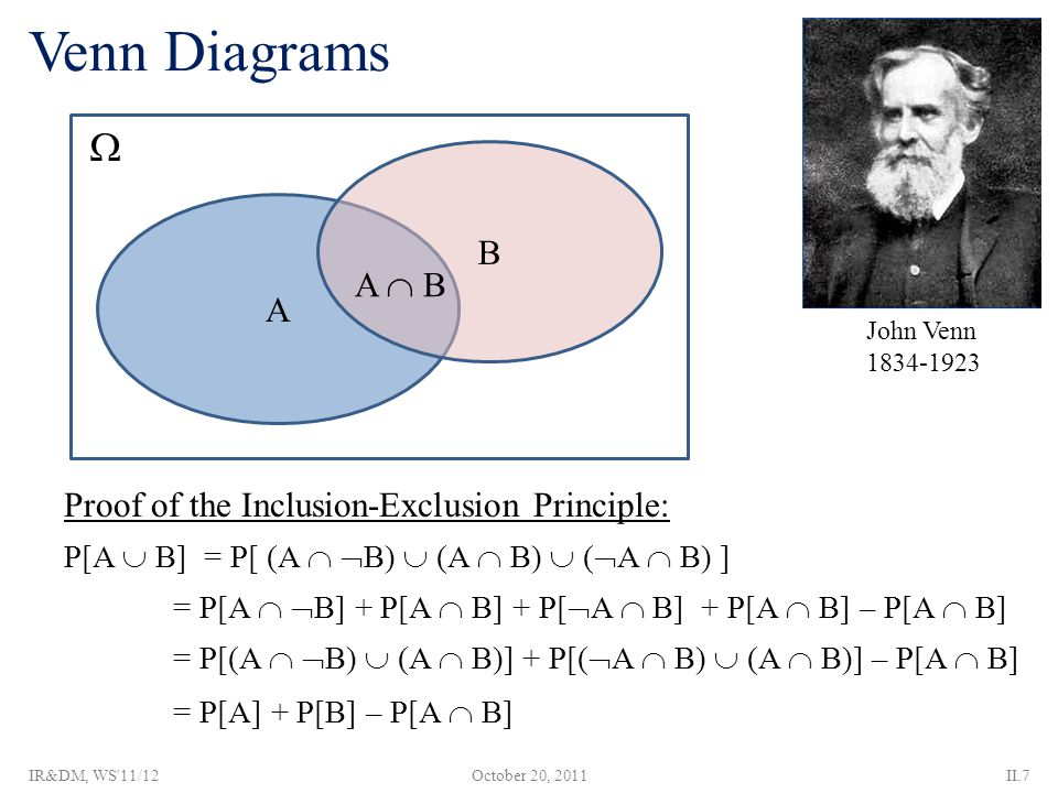 principle of inclusion diagram elements of self diagram chapter ii: basics from probability theory and statistics - ppt video online download