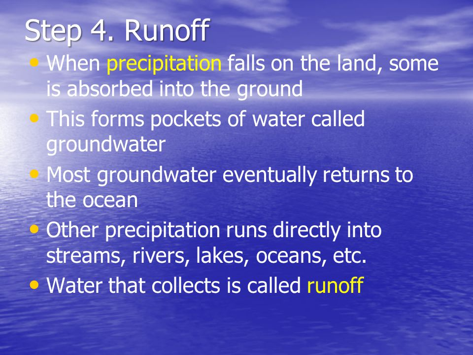 When precipitation falls on the land, some is absorbed into the ground