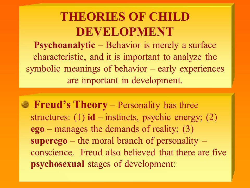theory of psychosexual development The early freudian theory of psychosexual development consisted of four stages culminating in maturity at adolescence this theory has been criticized as simplistic.