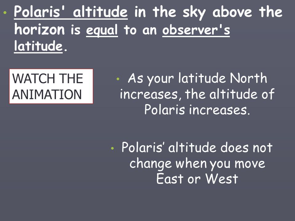 Polaris altitude in the sky above the horizon is equal to an observer s latitude.