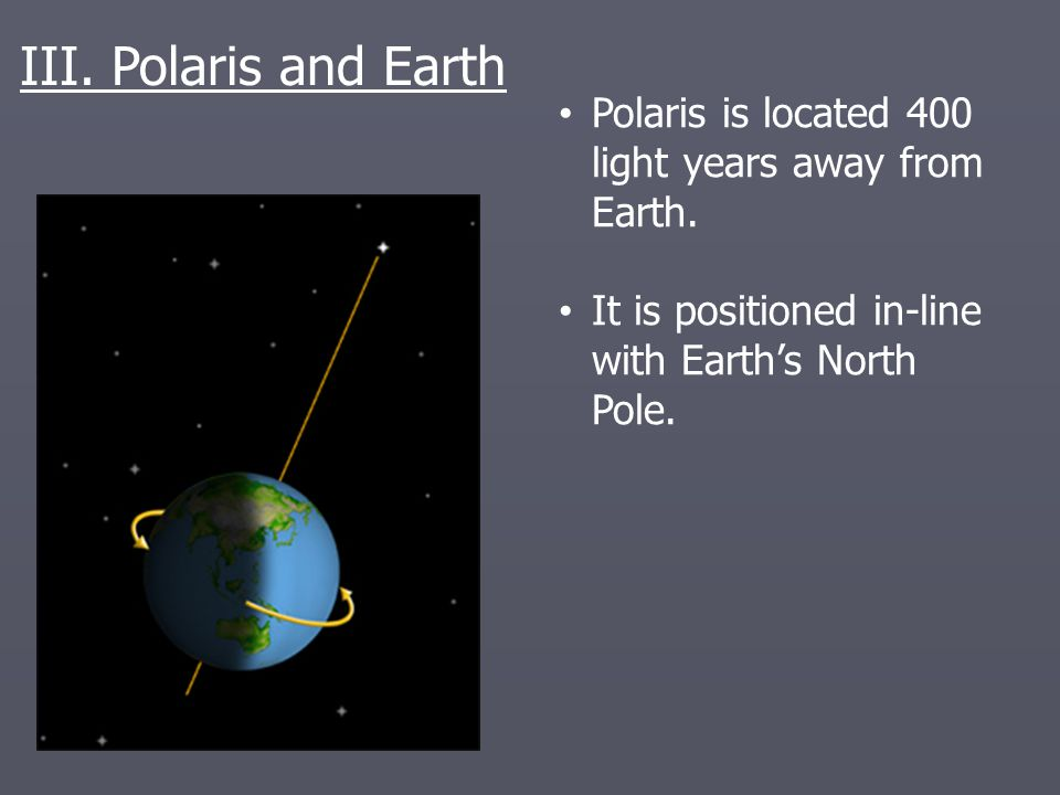 III. Polaris and Earth Polaris is located 400 light years away from Earth.