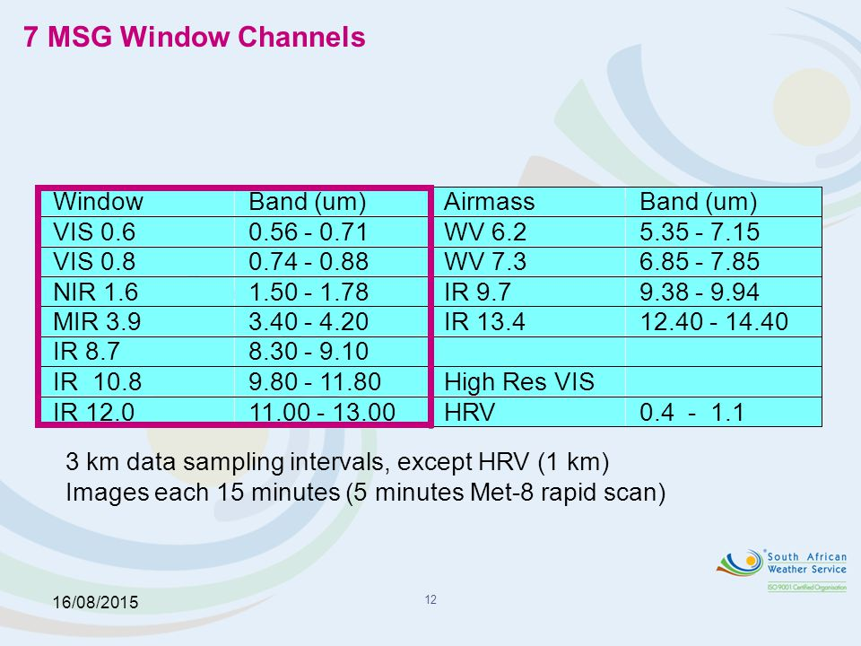 7 MSG Window Channels Window Band (um) Airmass Band (um) VIS 0.6
