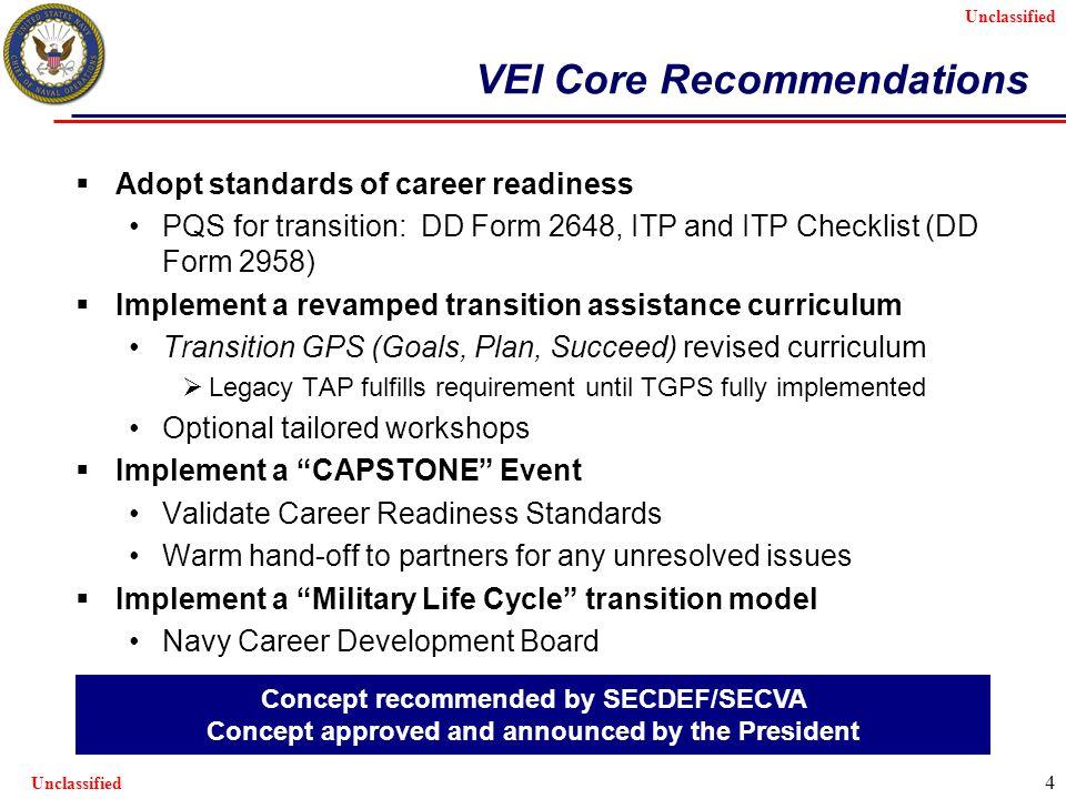 Veteran Employment Initiative - ppt video online download