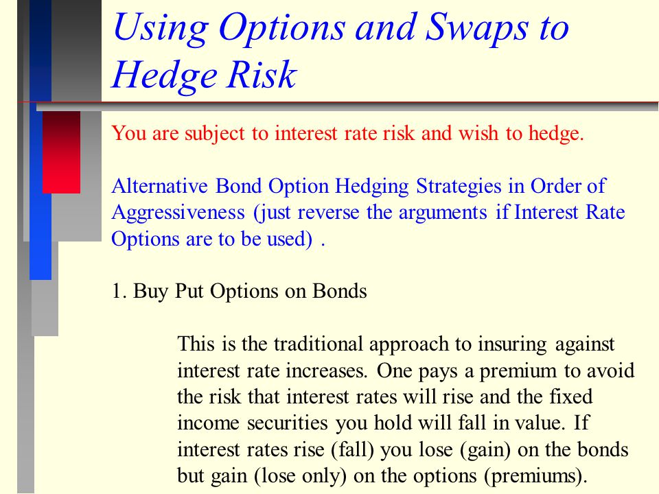 Stock bonds options futures