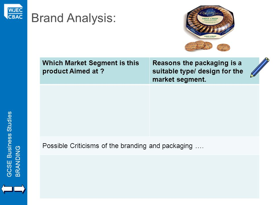 reasons for packaging in marketing  of packaging and point-of-purchase displays in pet product marketing  it's for  this reason we're seeing more and more people prefer.