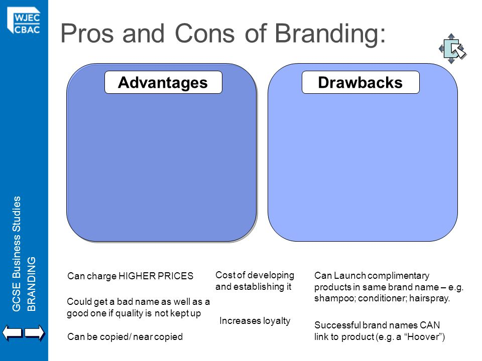 global branding pros and cons 1850 brand coffee brandvoice: bold moves  global movers pivotal moments: the making of a small giant  know the pros and cons before you start searching for the money understand which may be.