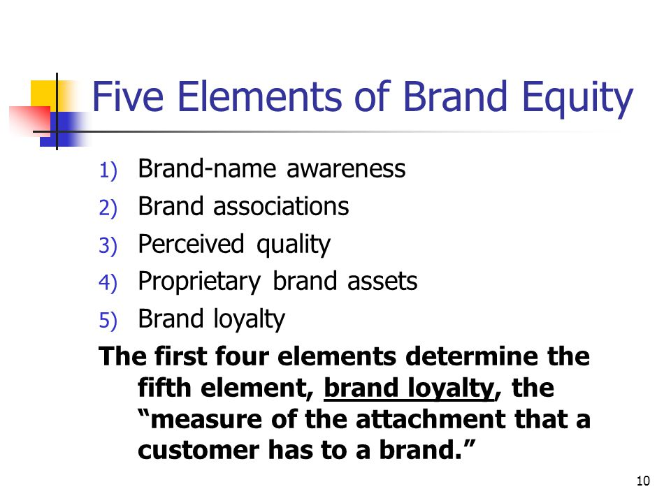 Five Elements of Brand Equity