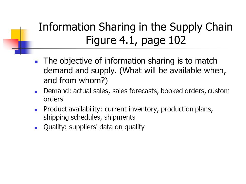 Information Sharing in the Supply Chain Figure 4.1, page 102