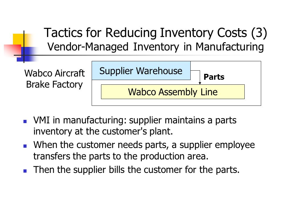 Tactics for Reducing Inventory Costs (3) Vendor-Managed Inventory in Manufacturing