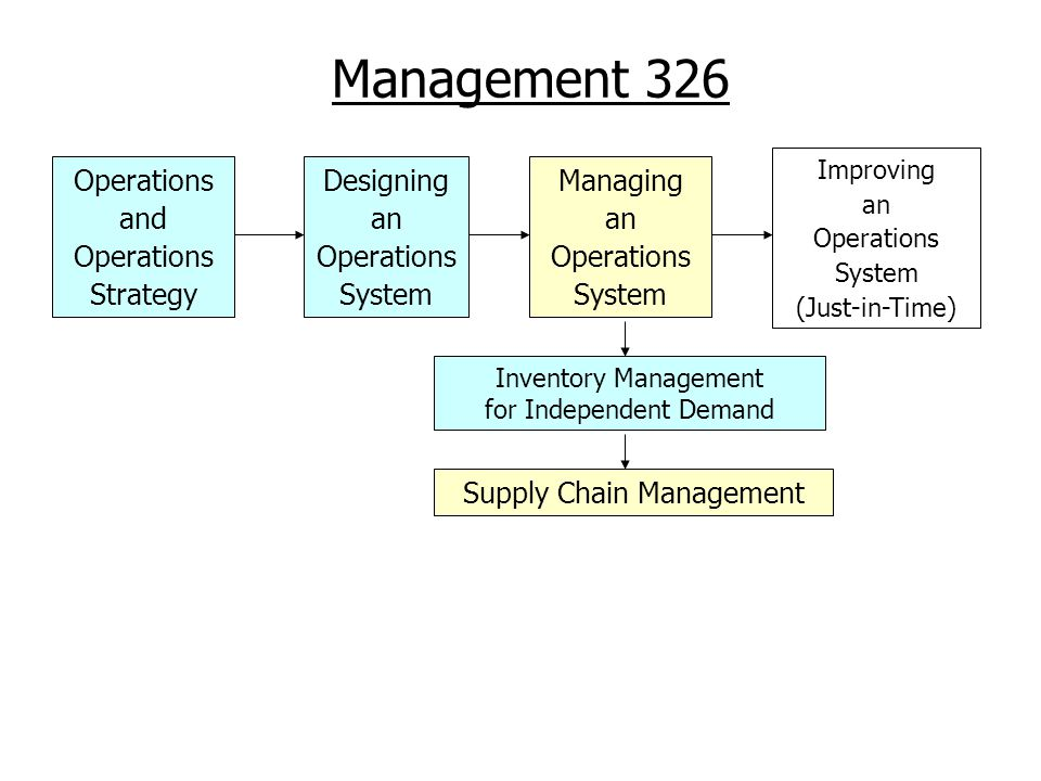 Management 326 Operations and Strategy Designing an Operations System