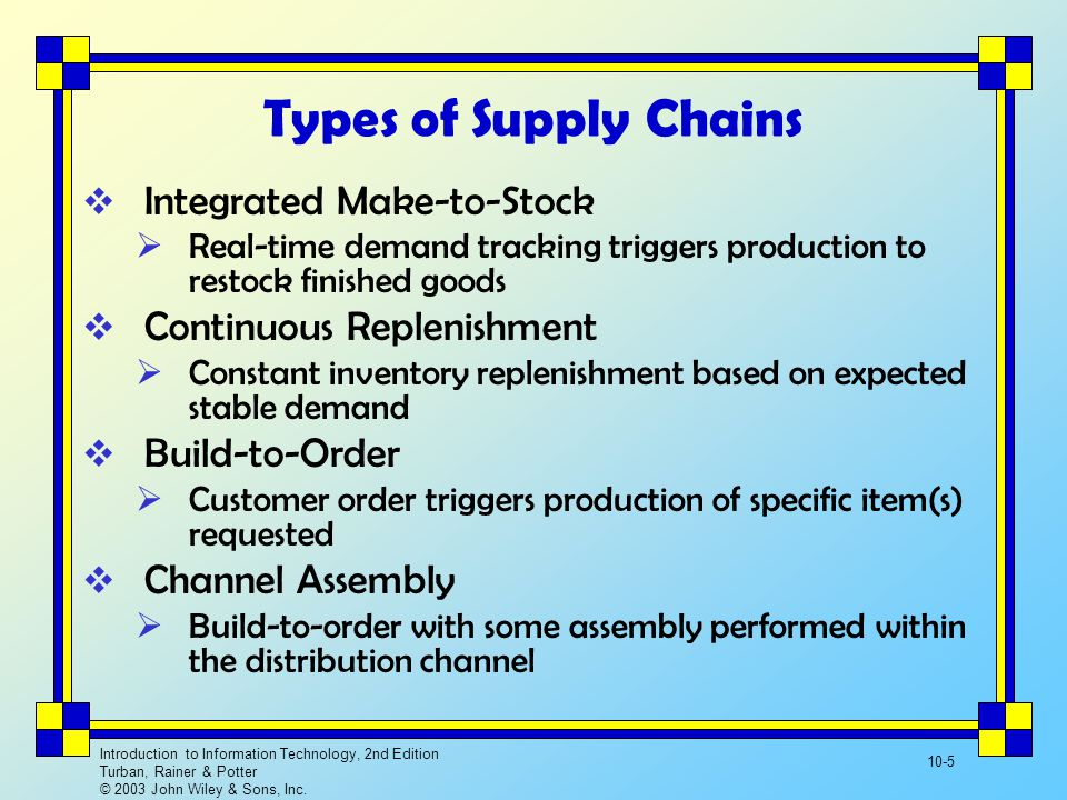 thesis supply chain integration The mit-malaysia masters of science in supply chain management (mscm) is a rigorous 9+ month program of courses and hands-on research each student is required to write a masters thesis.