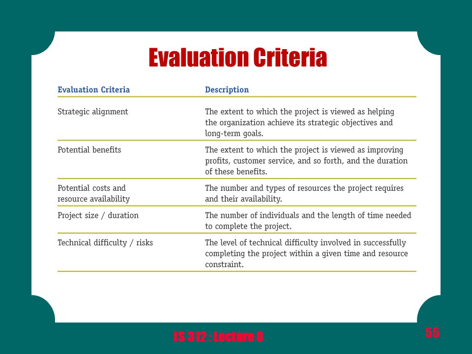 evaluating an online relationship How are physical therapist evaluations 3 an evaluation is performed for all patients/clients who confirm or rule out the presence of and relationships.