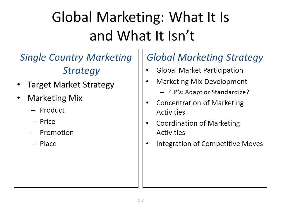 standardization versus adaptation in international marketing Standardization versus adaptation debate in international marketing in the international business market field, standardization versus adaptation debate is.