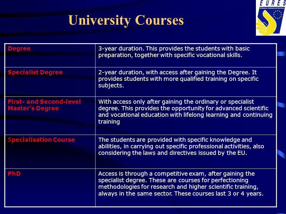 University Courses Degree