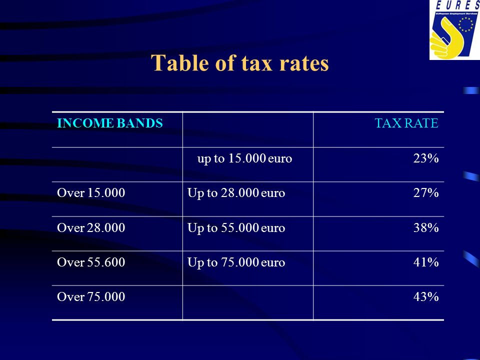 Table of tax rates INCOME BANDS TAX RATE up to 15.000 euro 23%