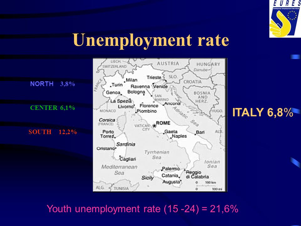 Youth unemployment rate (15 -24) = 21,6%