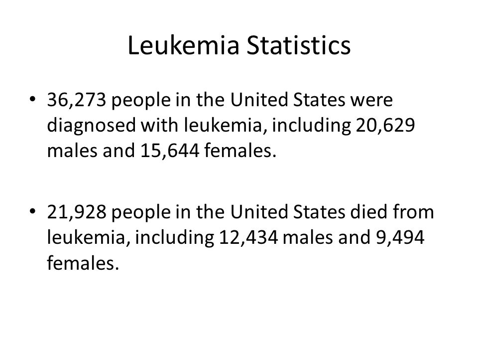 Leukemia Statistics 36,273 people in the United States were diagnosed with leukemia, including 20,629 males and 15,644 females.