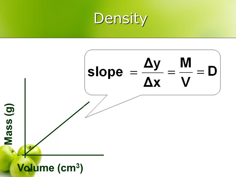 Density Mass (g) Volume (cm3)